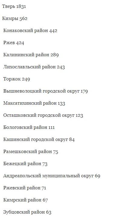 Карта коронавируса: где в Тверской области выявили новые случаи инфекции