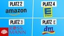 Wo kaufen Deutsche am liebsten ein
