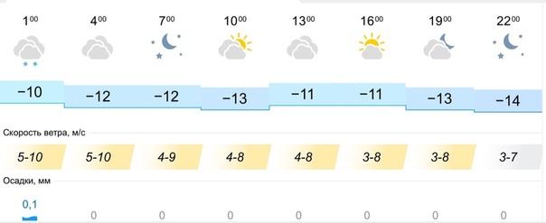Погода на завтра,