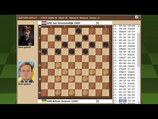 Иванов Грунендейк Чемпионат Мира по международным шашкам 2021