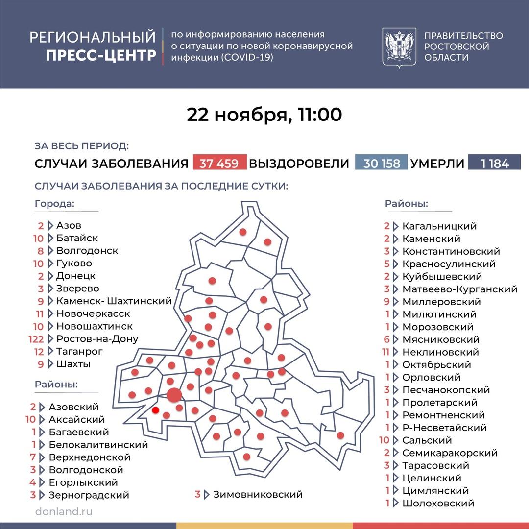 На Дону число инфицированных COVID-19 выросло на 313, в Таганроге 12 новых случаев