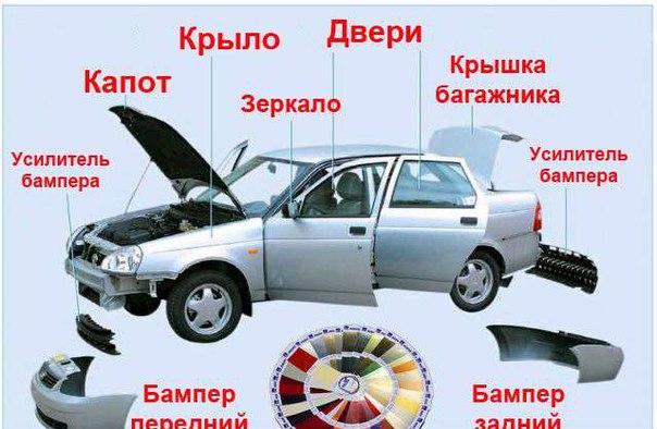 волосок части автомобиля картинки с названиями апреле