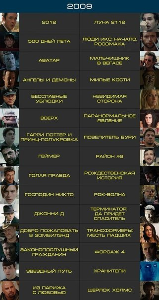 Подборка отличных фильмов с 2000 по 2009 на случай, если нечего посмотреть
