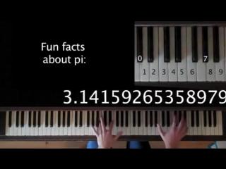 Чарующая мелодия числа пи
