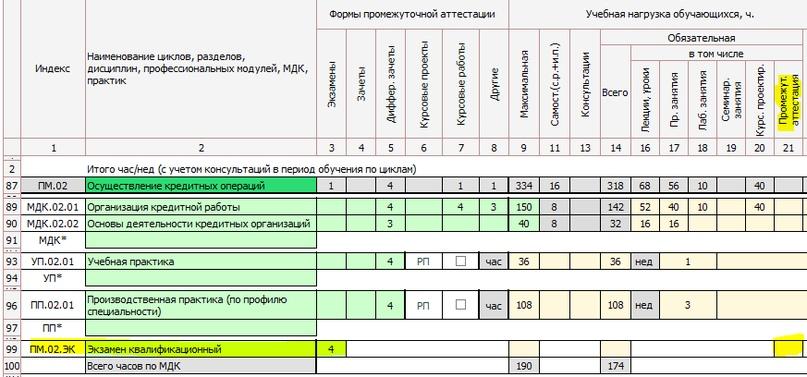 Как составить учебный план для единого расписания на семестр, изображение №3