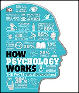 How Psychology Works The Facts Visually Explained (How Things Work)