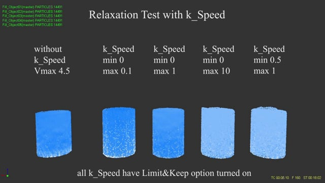Realflow Relaxation Tests with k Speed