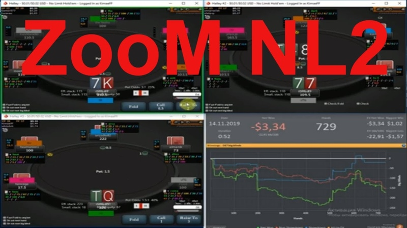 Покер PokerStars Zoom NL2: минусовая... полтора стека слил, но не смертельно пока.