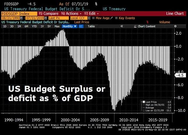 huge deficit slashed late - 604×434