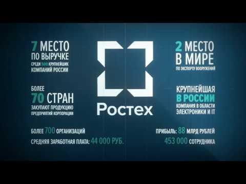 Достижения Госкорпорации Ростех за десять лет