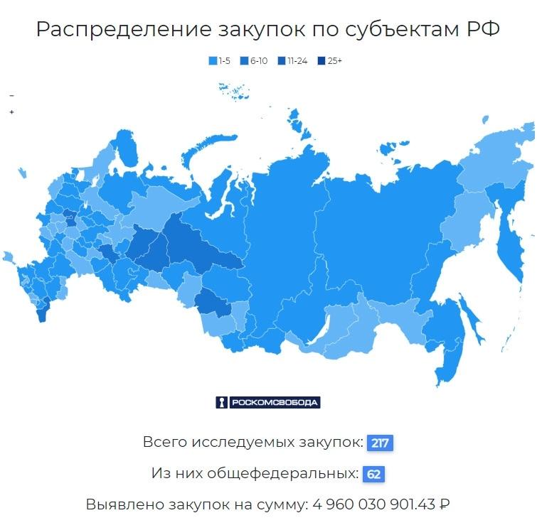 События 2019 года: суверенизация Рунета, наказание за неуважение к власти, усиление слежки, изображение №5