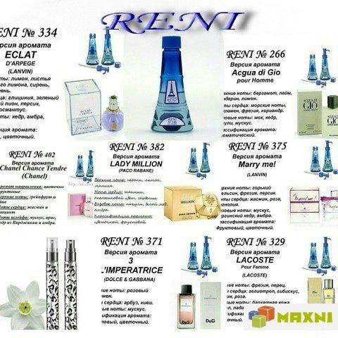 Рени парфюм каталог ароматов в картинках