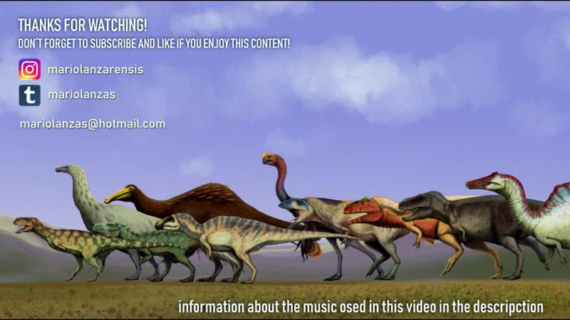 Largest Theropods of Different Kinds Dinosaurs size comparison