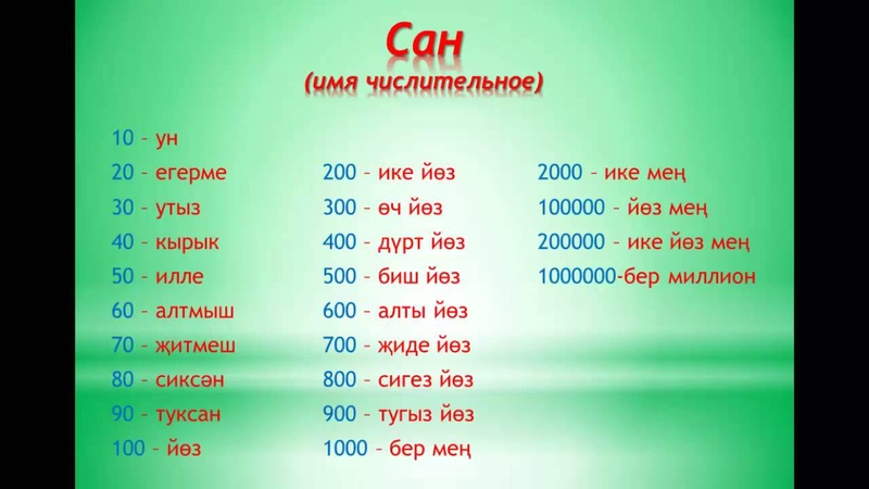 Уроки татарского языка Урок №15 Кушма тезмә саннар Автор Дамир Гани