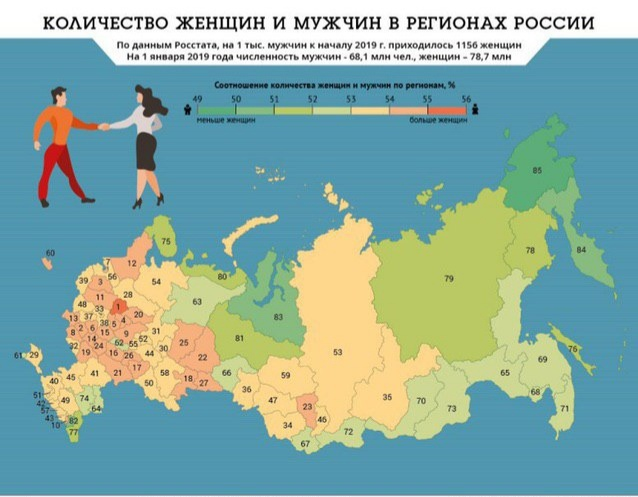 По данным статистики во Владимирской области на 746 тыс.