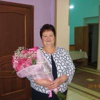 Султангалиева Роза (Салимова)