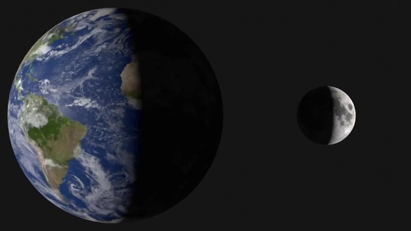 Вид с Луны на Землю и наоборот
