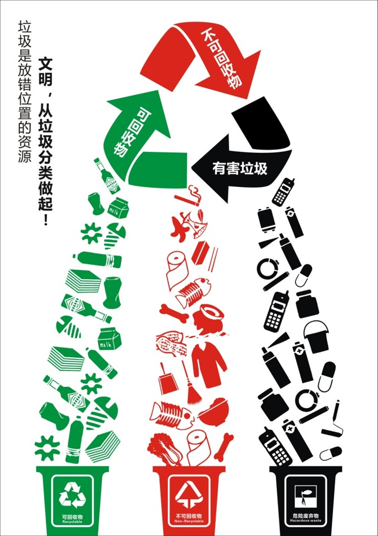 «Умная» сортировка мусора