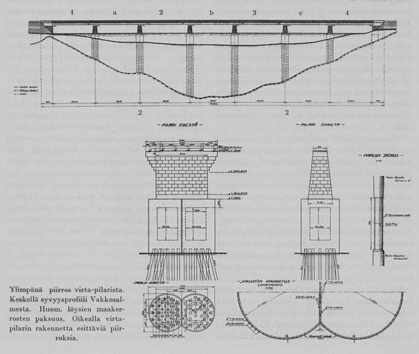 Схемы опор Карельского моста. Профессиональный журнал Финской ассоциации строителей, 1937 г.