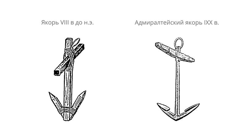 Якорь — счастливый спутник каждого корабля, изображение №13