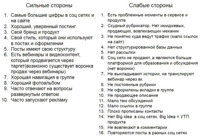 """Кейс """"Анализ конкурентов без воды"""", изображение №28"""