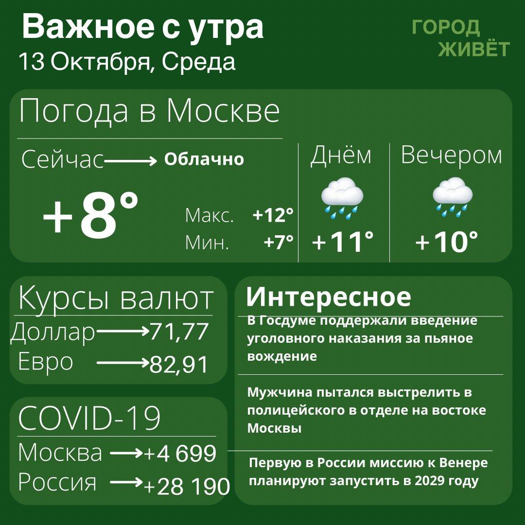 Пост Москвича номер #99201
