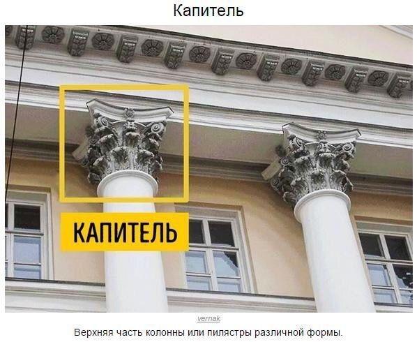 Наглядная шпаргалка для тех, кто хочет разбираться в архитектуре